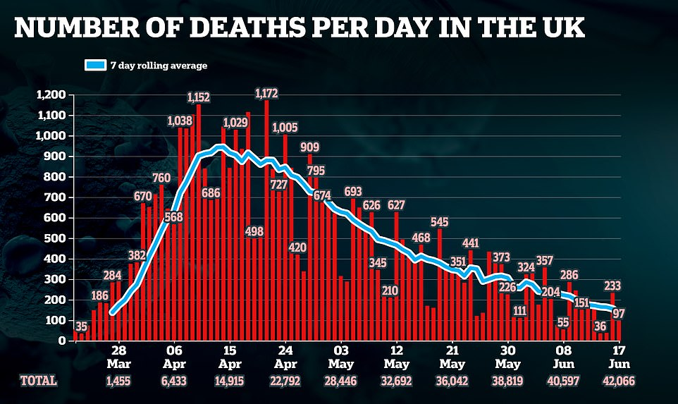 uk covid deaths today - photo #25